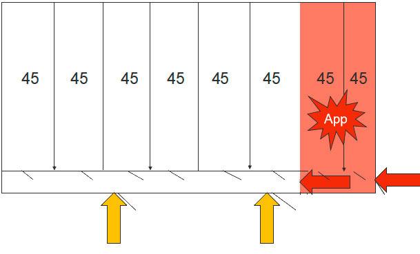 Figura 2: Schema del capannone d'ingrasso e modifica delle entarte.